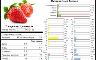 100 грамм клубники это сколько ягод.
