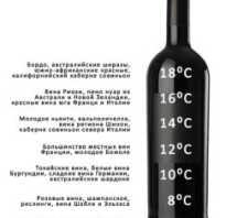 Как из сухого вина сделать крепленое. Делаем креплёное вино с помощью водки